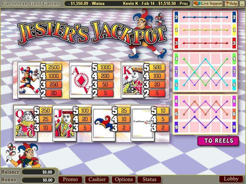 Gambling sites free spins
