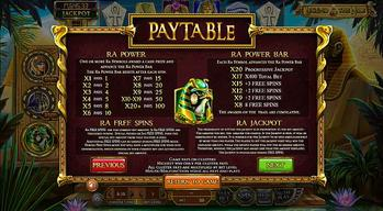 BetsoftS New Legend Of The Nile Slot